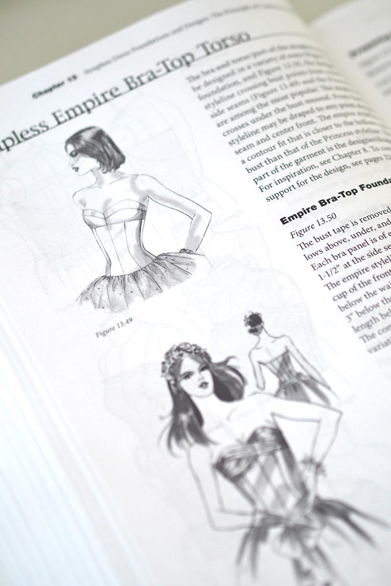 DIY   tuunaus arkistot - Page 14 of 34 - Sí Moda 2134467524